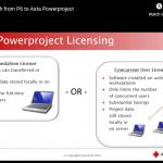 Video: Primavera P6 vs. Asta Powerproject